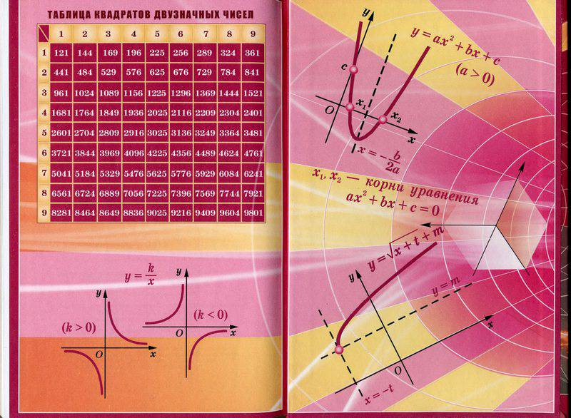 Задание 1099 алгебра 7 класс (макарычев)