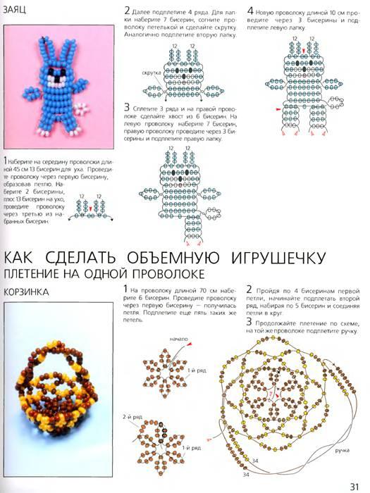 Источник. beet. следующая. книги Игрушечки из бисера - Ю. Лындина.