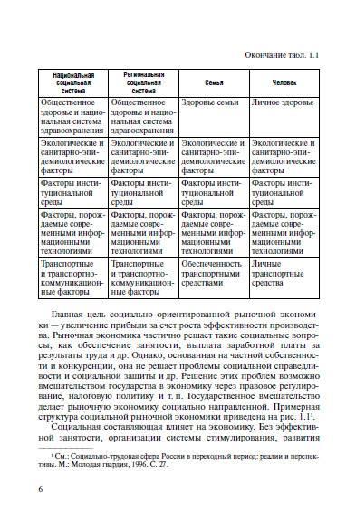 схемах и таблицах - Одегов