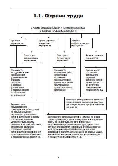 Источник. следующая.  Золотая рыбка. из 8 для. книги Охрана труда в организациях в схемах и таблицах - Ольга Ефремова.