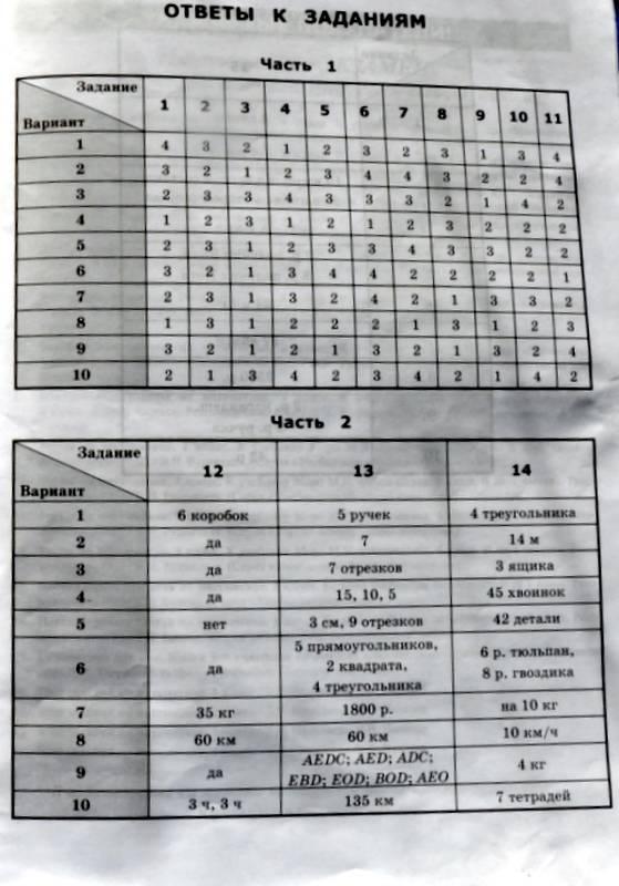 ответы к 4 класс математике с.с рыбака