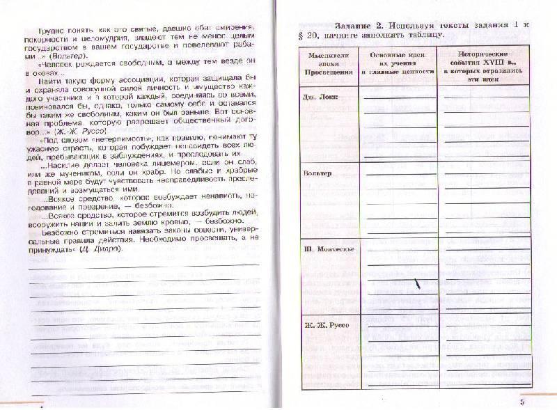 Комплексная тетрадь для контроля знаний 9 класс история украины