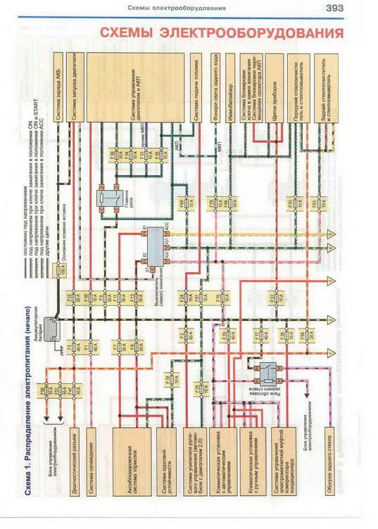 Кликните на картинку, чтобы увидеть полноразмерную версию.  Скачать Цветные схемы электрооборудования MAZDA 3 / AXELA...