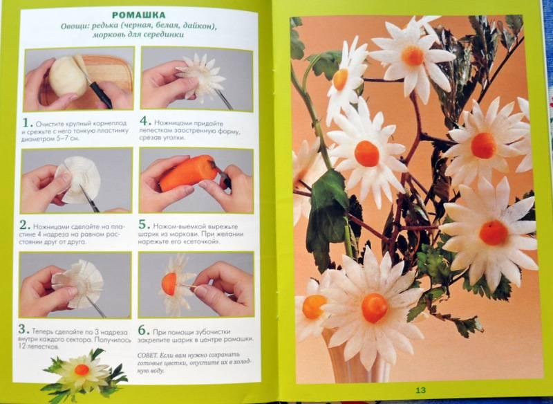 Поделка цветы из фруктов 7