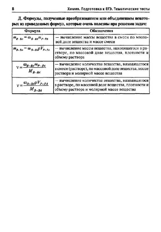 Для химия 10 11 классы подготовка к егэ