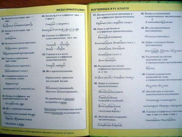 Власенков Рыбченкова Русский Язык 10 11 Класс Учебник Скачать
