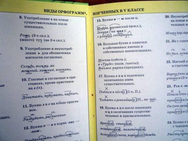 по русскому языку 7 класс баранов: