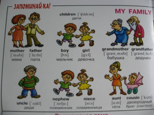английский в фокусе 2 класс семья презентация