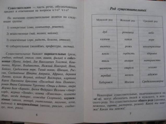 русского языка в таблицах