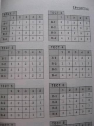 Тесты по математике 6 класс никольский ответы