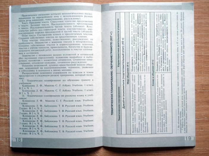 Иллюстрация 5 из 6 для Русский язык. 1-4 классы. Рабочие ...