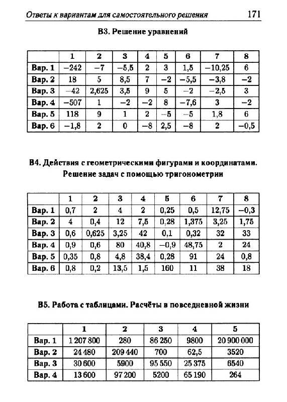 Ответы по егэ математика 2016 профильный уровень 6 июня