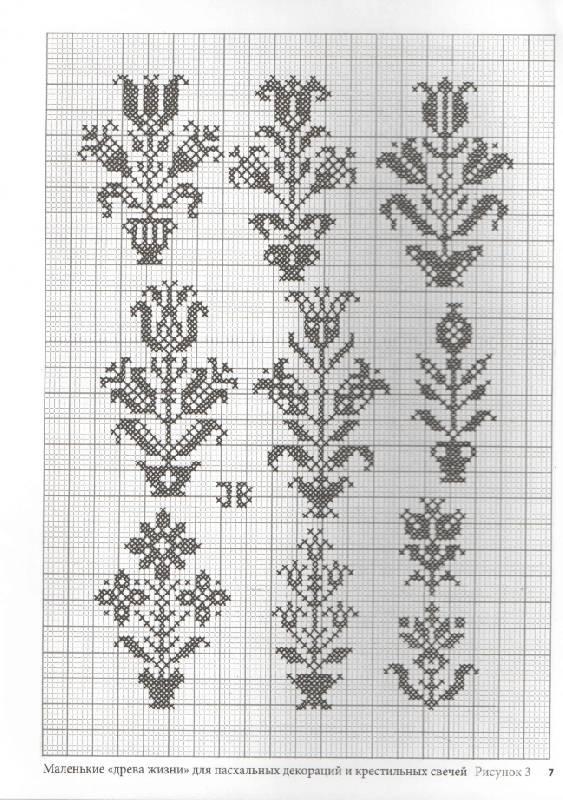 Узор и орнамент вышивка крестом 823