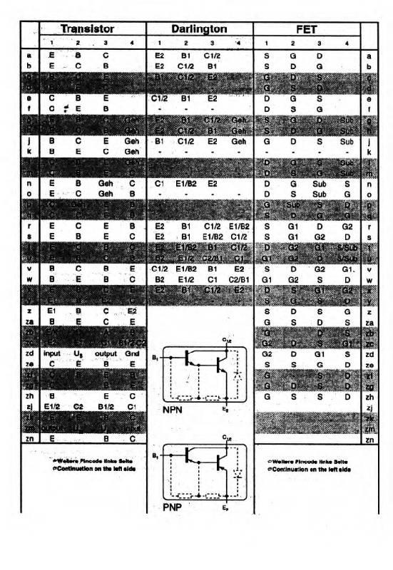 13. из 13 для.  Источник.  Рыженький. следующая. книги Зарубежные микросхемы, транзисторы, тиристоры, диоды + SMD.