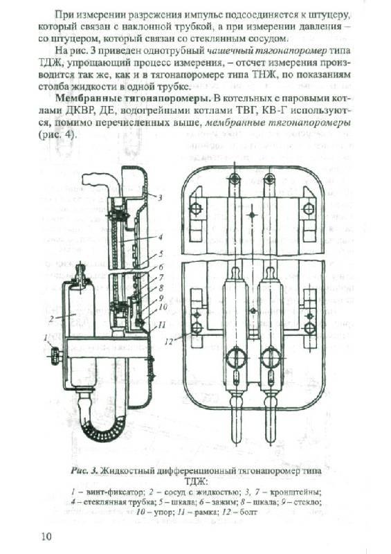 книги по эксплуатации котлов для операторов газовой котельной