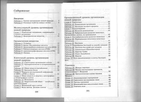 из 9 для Биология в схемах