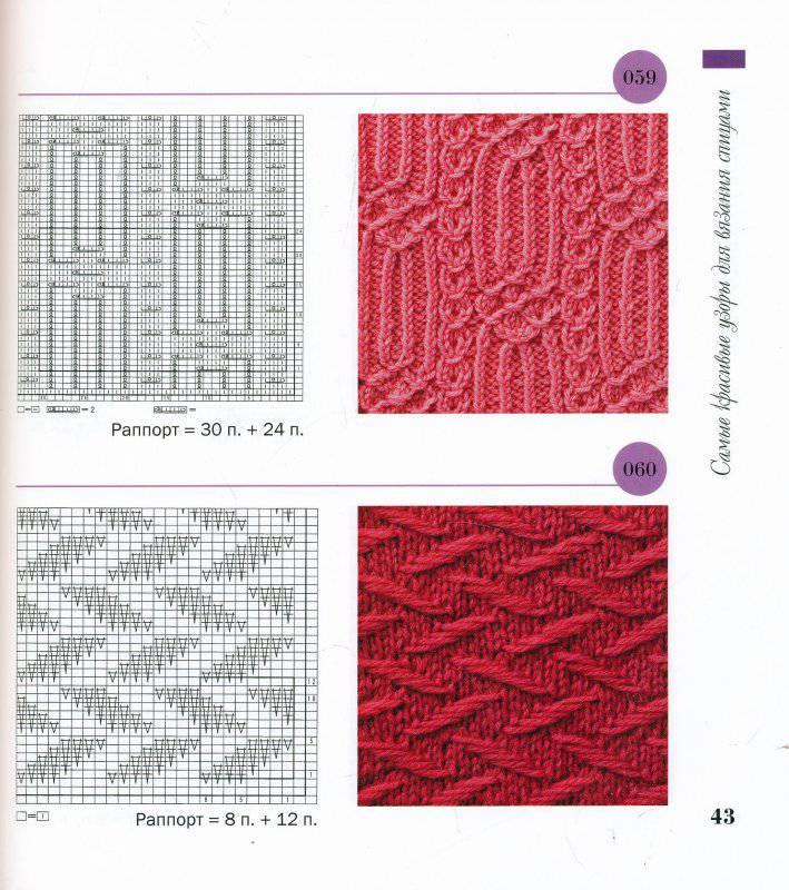 Простые но красивые узоры вязания на спицах