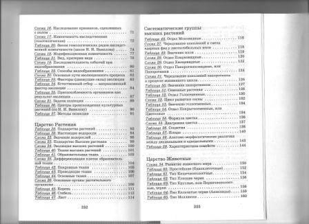 Ю. щербатых биология в схемах