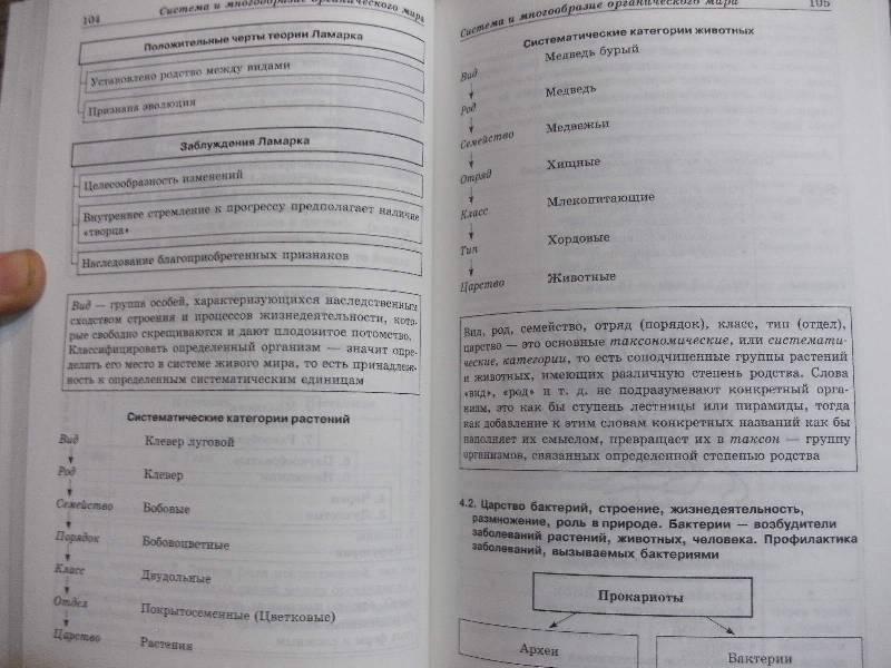 14 для Биология в схемах и