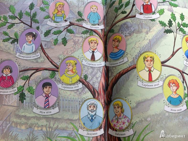 Рисунки или фото на тему семья