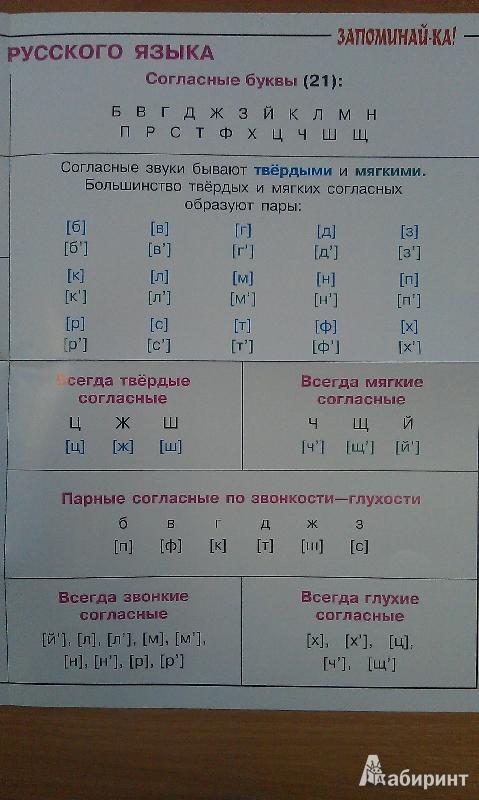 4. 3. 2. 1. Иллюстрация. предыдущая. книги Русский язык.  Буквы и звуки.  Таблица-плакат.  Для учащихся 1-5 классов.