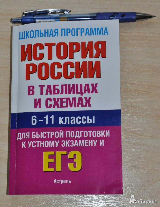 История России в таблицах