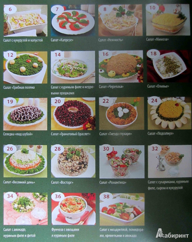 Что приготовить из грибов и куриного фарша рецепт