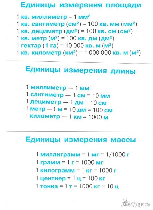 Математика для младших ьников в таблицах