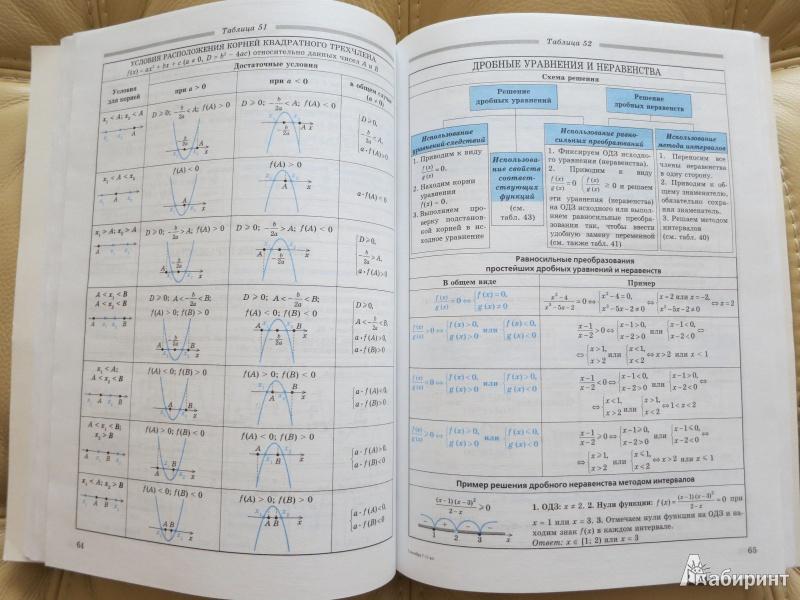 Гдз 11 класс нелин алгебра - в word