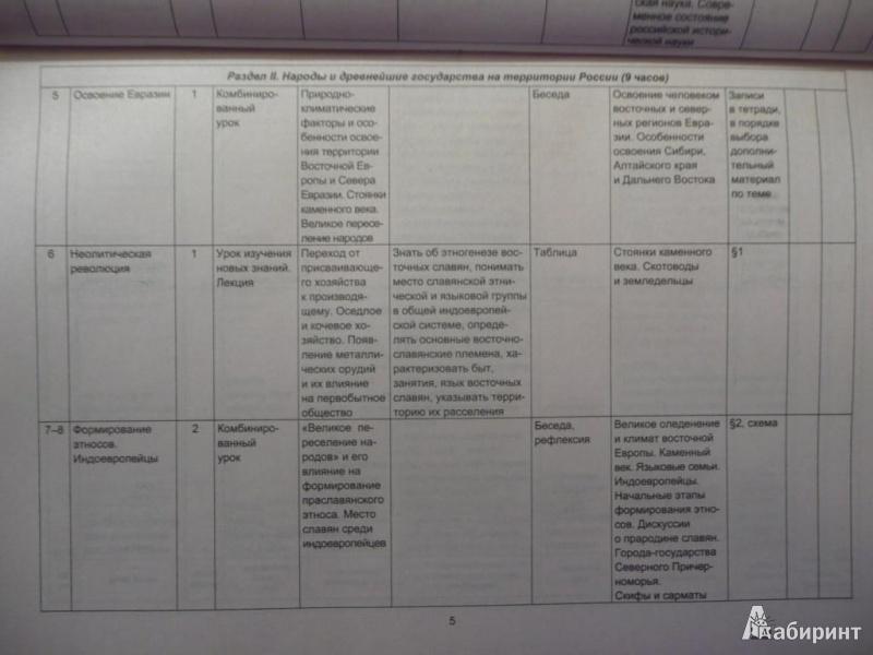 Решебник по Истории 9 Класс Рабочая Тетрадь 2014