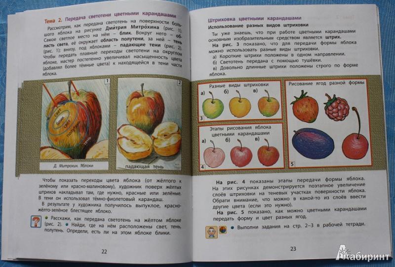 учебник изобразительное искусство 5 класс: