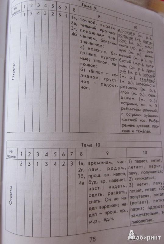 Упражнение 197 — гдз по русскому языку 3 класс (канакина, горецкий.