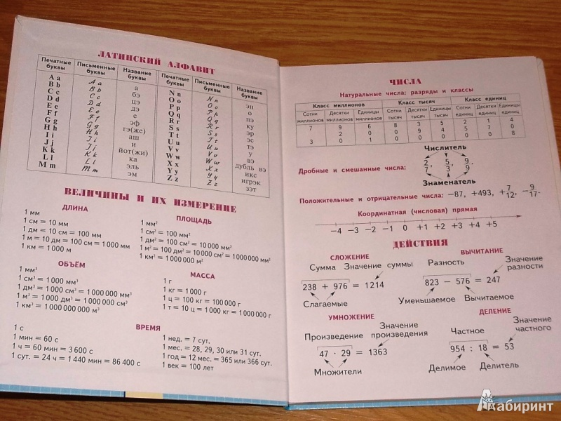 Решебник по математике 2 класс аргинская 2012