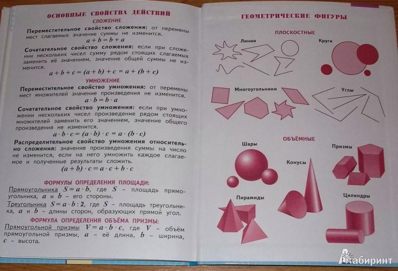 Скачать готовые домашние задания по математике 3 класс аргинская ивановская кормишина