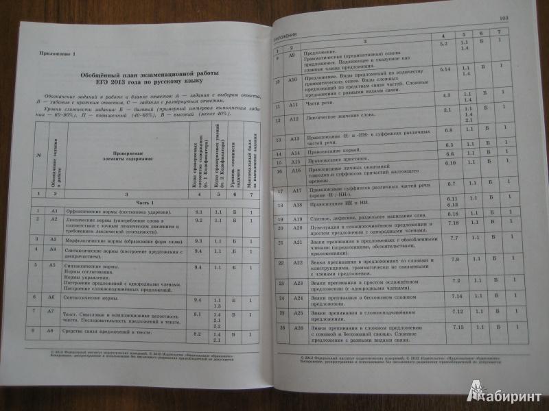 онлайн тесты по русскому языку егэ 2013:
