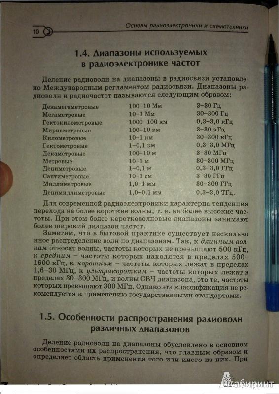 Книжки по базы радиоэлектроники