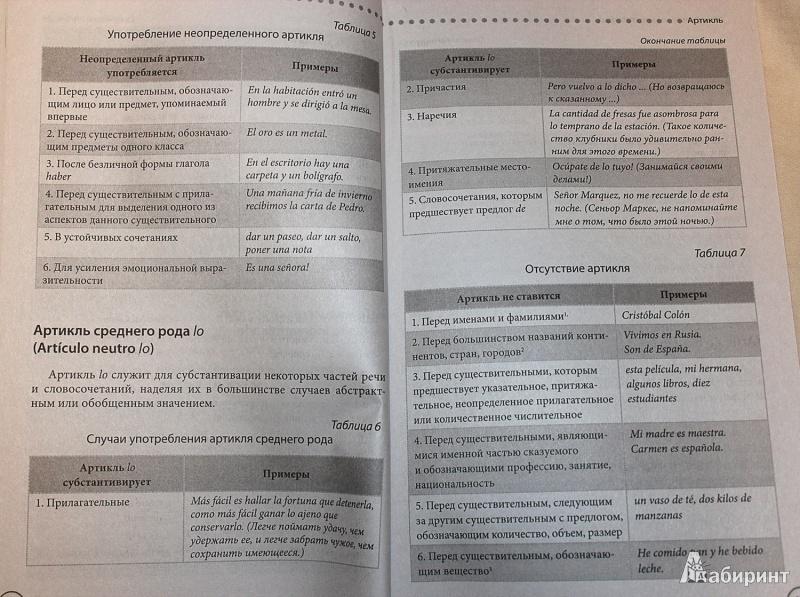 """Рецензии покупателей на  """"Испанская грамматика в таблицах и схемах """" ."""