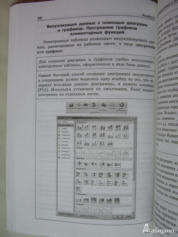 для Информатика в схемах и
