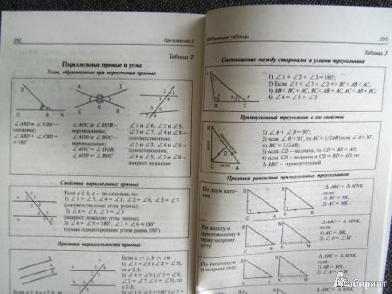 ГДЗ по геометрии Гаврилова 7 класс