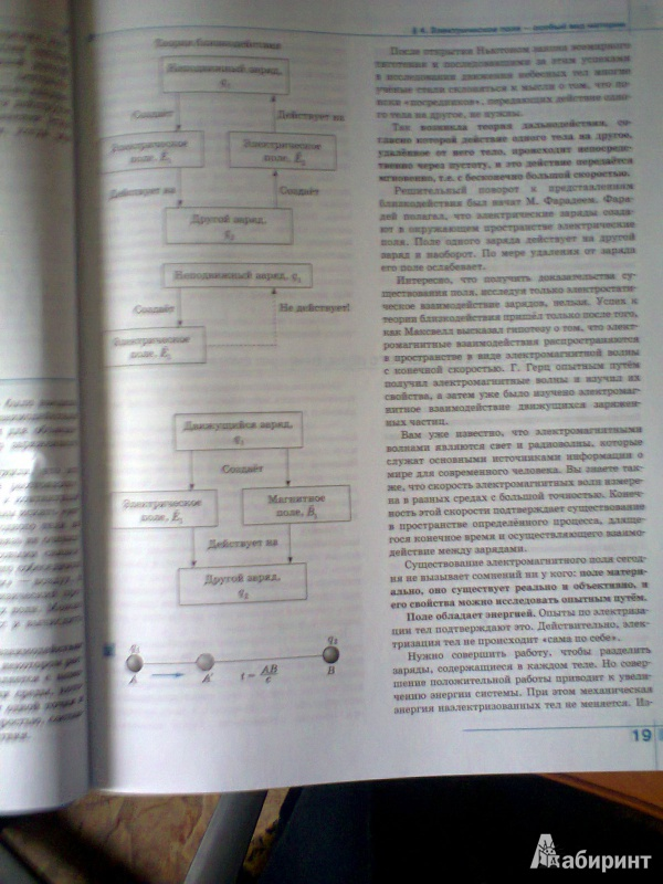 Гдз к Учебнику Физики 11 Класс Буховцев Мякишев