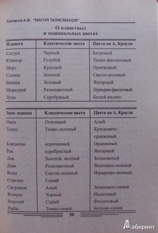 А. в. санаров магия талисманов