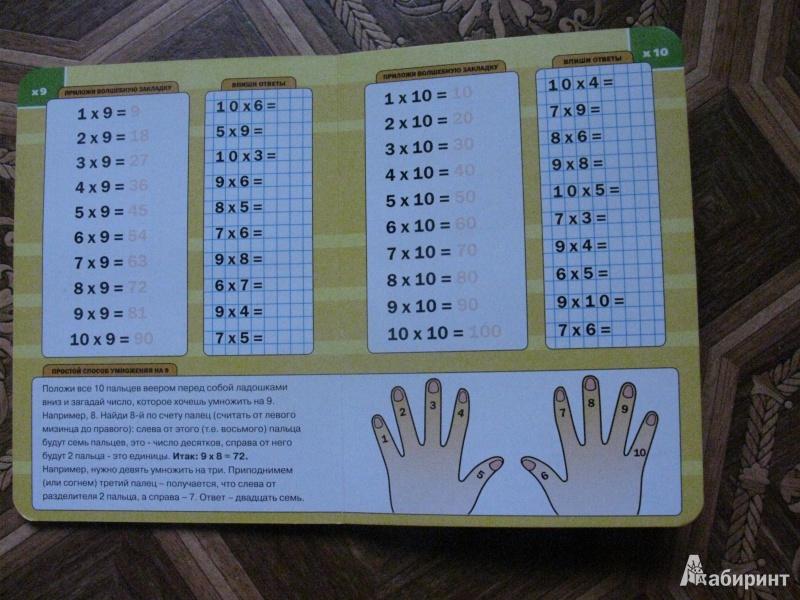как легко и быстро выучить таблицу