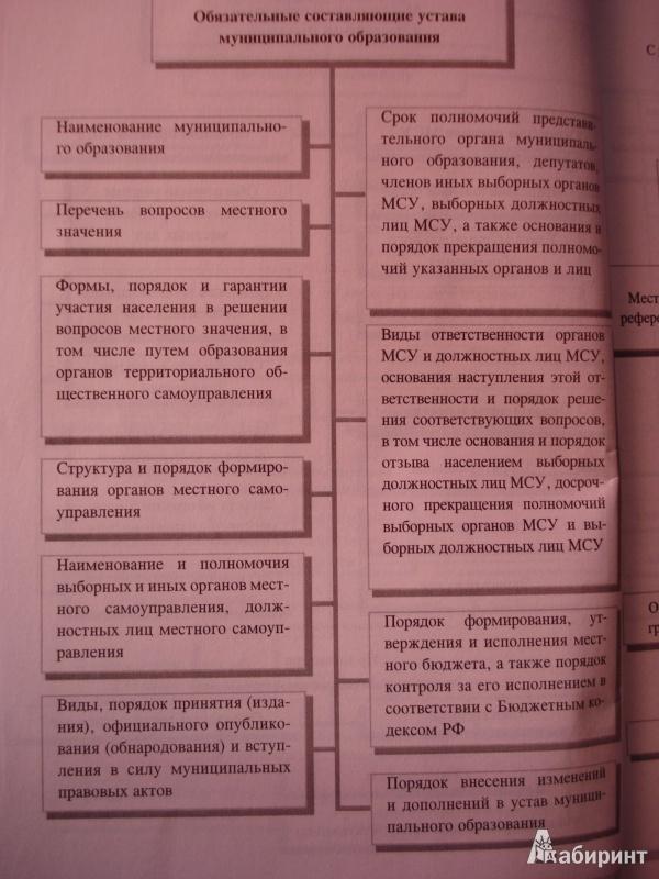 Иллюстрация 2 из 8 для Система