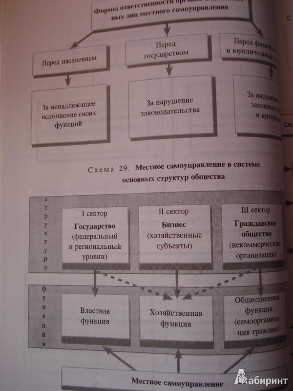 Иллюстрация 4 из 8 для Система