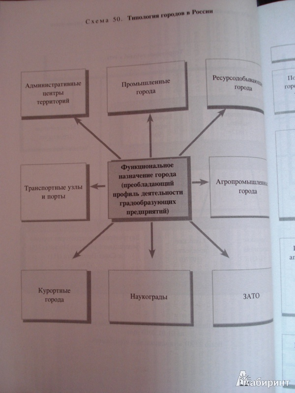 Иллюстрация 7 из 8 для Система