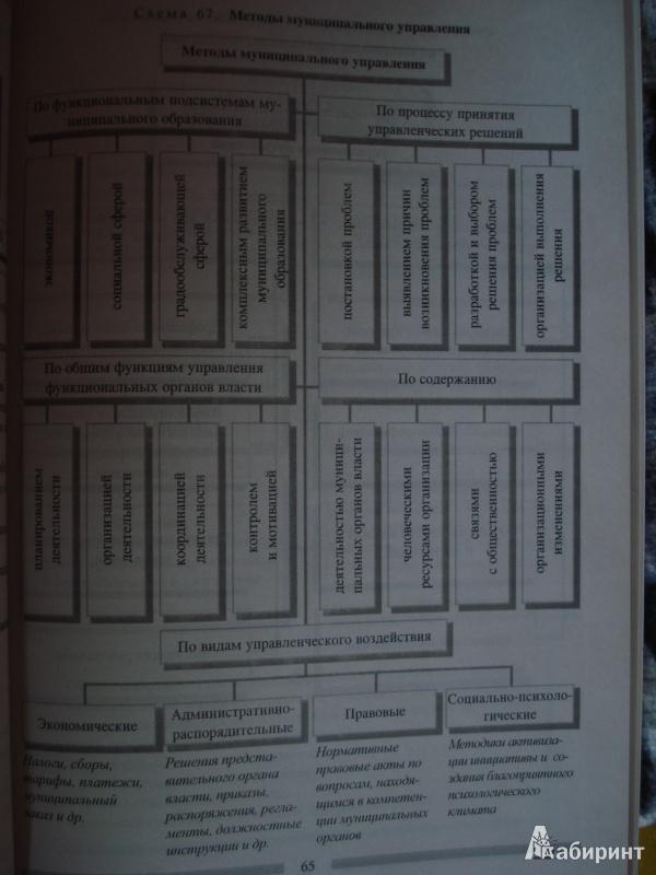 Иллюстрация 8 из 8 для Система