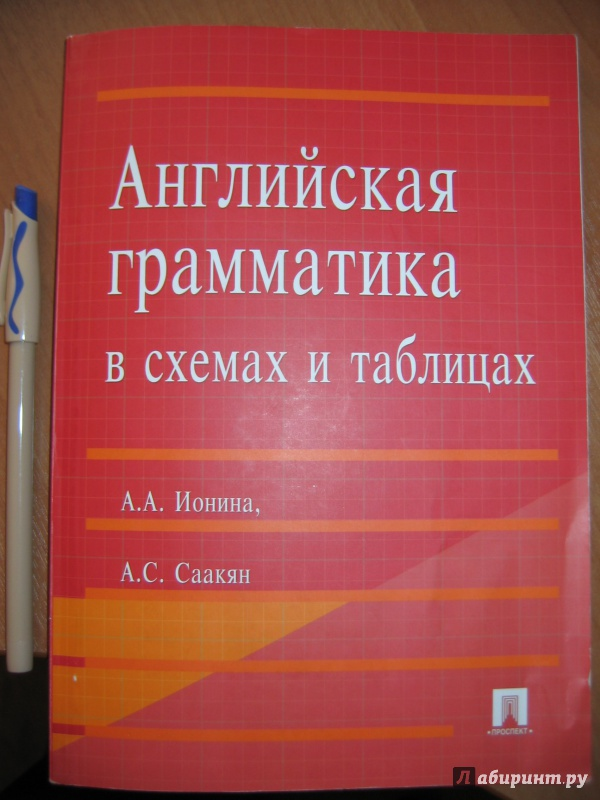 для Английская грамматика