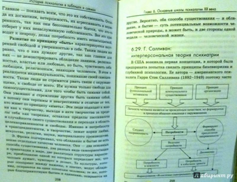 14 для История психологии