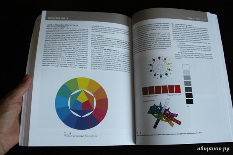 Учебник по композиции в дизайне