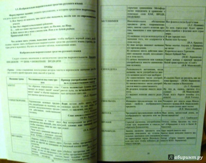 Иллюстрация 1 из 2 для ОГЭ-2015. Русский язык - С. Драбкина   Лабиринт - книги. Источник: alex-sandr